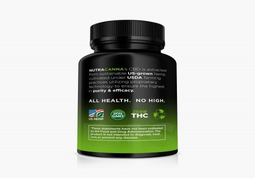 Buy Nutracann Hemp Oil Online
